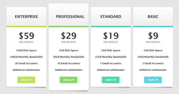 15 top free css3 pricing tables daily free web design for Table design with css