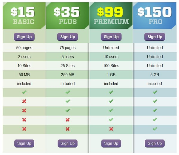 15 top free css3 pricing tables daily free web design for Table css template